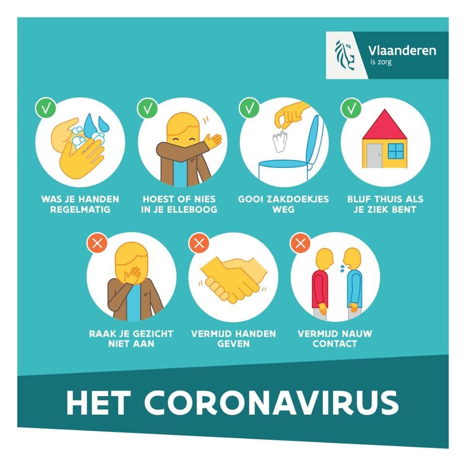 Coronavirus: hoe kan je een besmetting voorkomen?