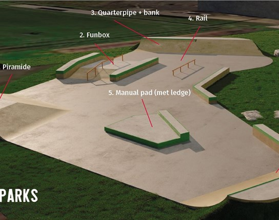 Plan skatepark met Piramide, Funbox, Quarterpipe + bank, Rail, Manual pad (met ledge), Quarterpipe